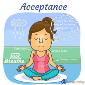Is your resilience supported. Breathing clipart emotional health