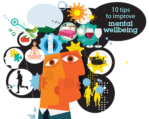 tips to improve. Breathe clipart mental health