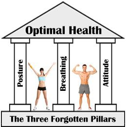 Breathe clipart physical health. Learn how to improve
