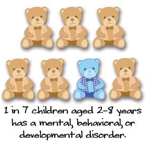 Breathing clipart emotional health. Data statistics children s