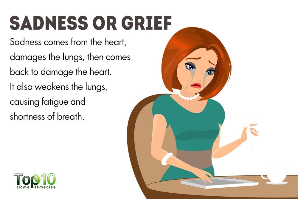 Breathing clipart emotional health. How emotions harm your