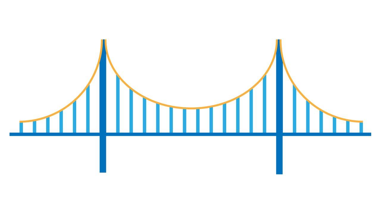 bridge clipart easy