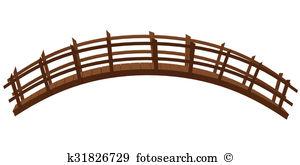 Bridge clipart footbridge.  collection of images