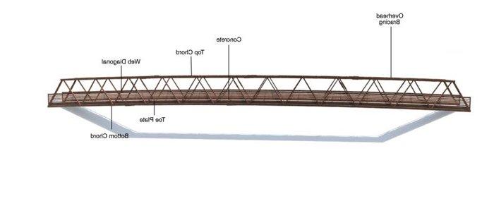 Drawn many interesting cliparts. Bridge clipart footbridge