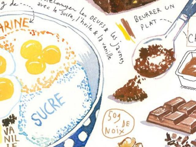 Free on dumielauxepices net. Brownie clipart watercolor