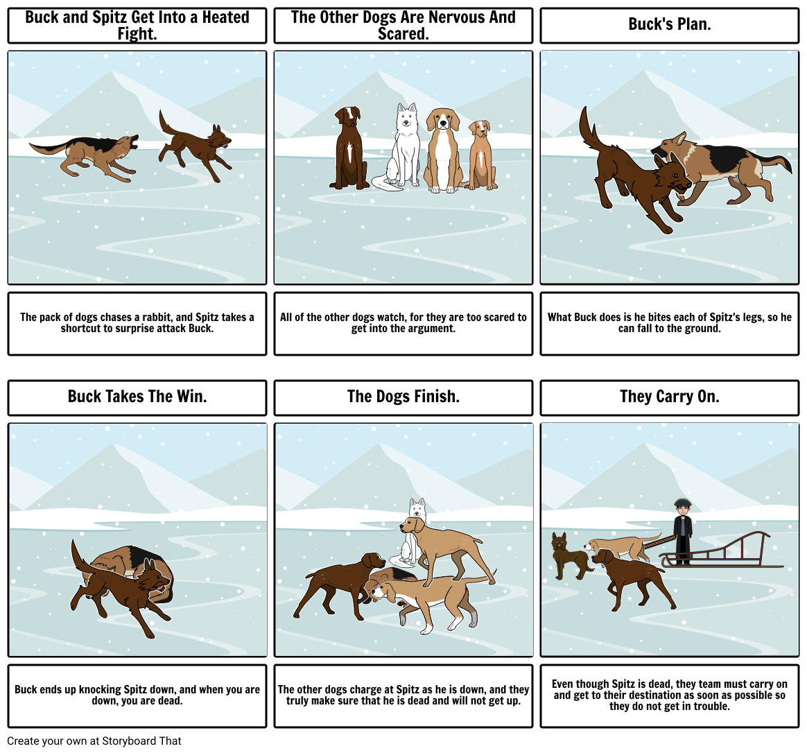 Buck clipart call the wild. Of storyboard by kfrederking