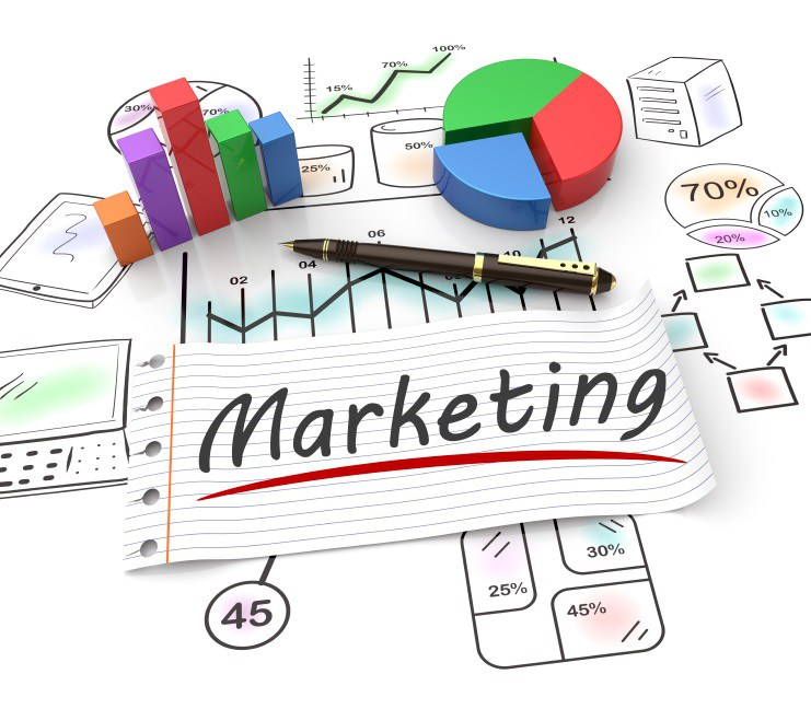 Budget marketing budget