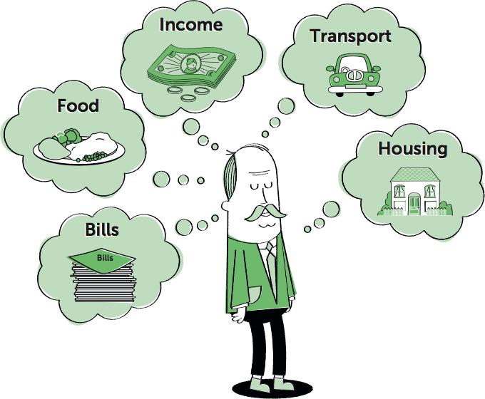 Budget clipart spending plan. Retirement planning money advice
