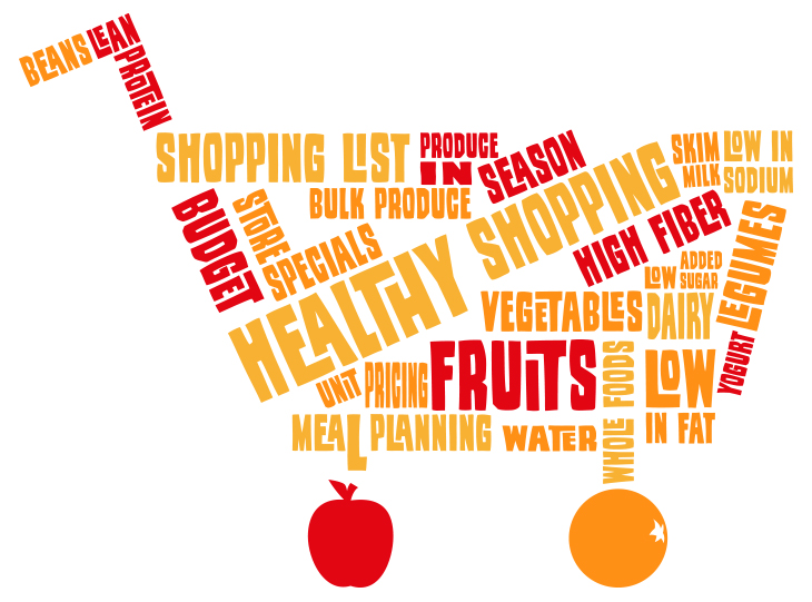 Imperfectly frugally grocery shopping. Budget clipart word art