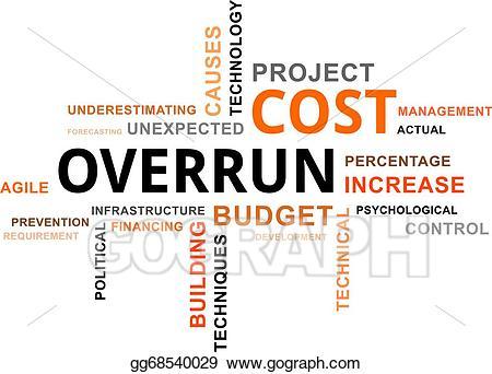 Budget clipart word art. Vector cloud cost overrun