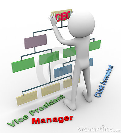Building an organisation a. Buildings clipart structure