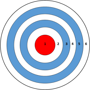 Routing purecloud resource center. Bullseye clipart number