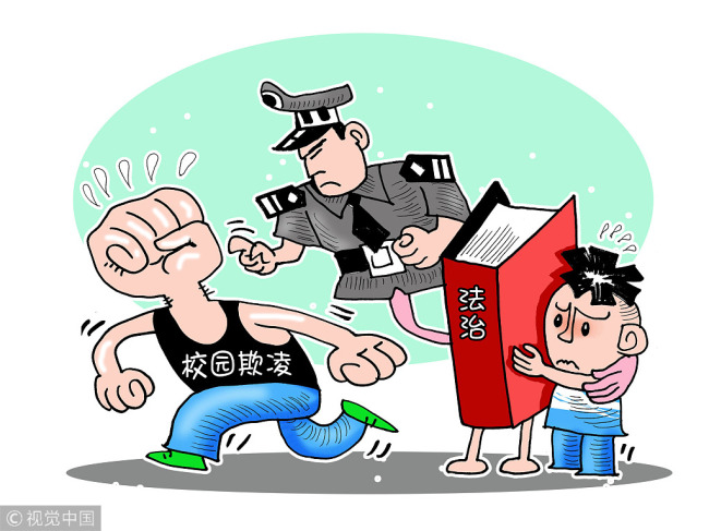 Chinese school bullies being. Bully clipart coercion