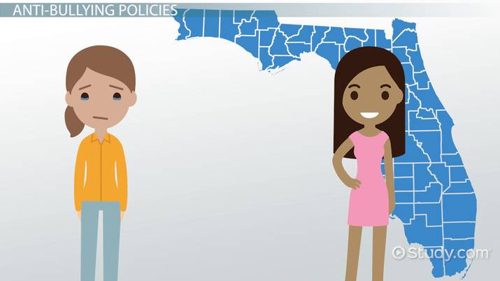 Anti definition policy video. Bullying clipart easy