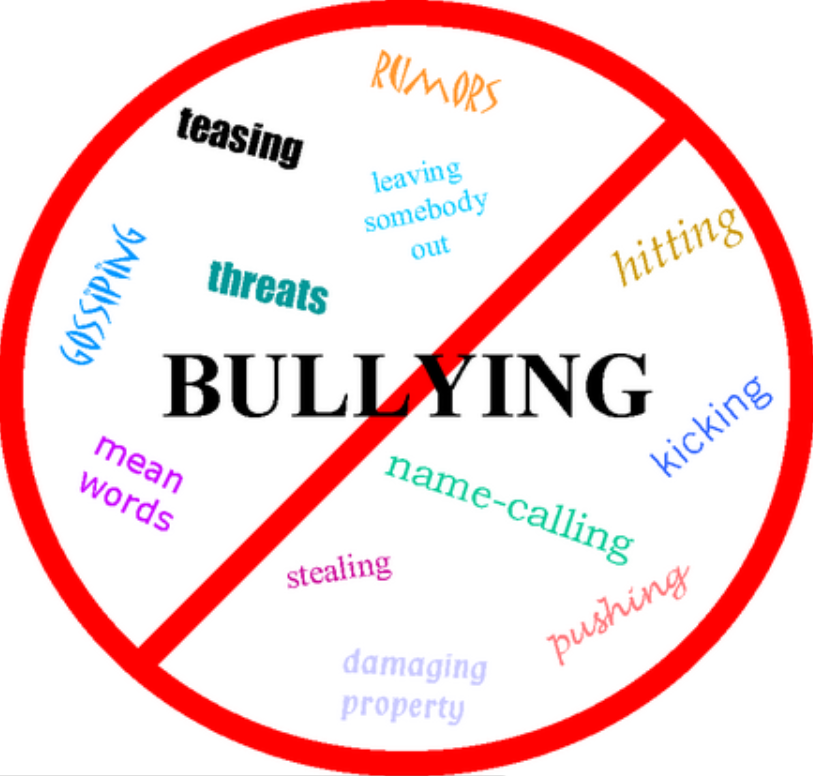 Anti bullying . Bully clipart name calling