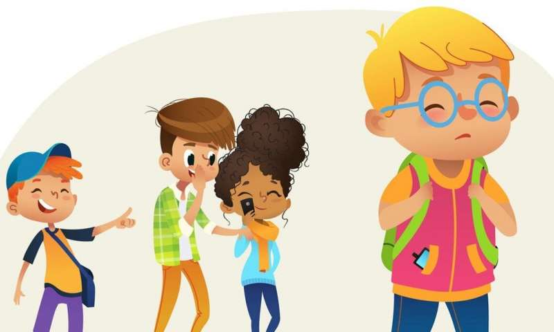 Not every school s. Bullying clipart playground