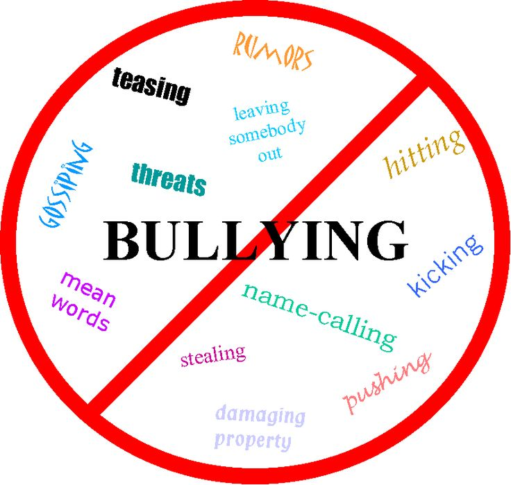 best anti images. Bullying clipart word