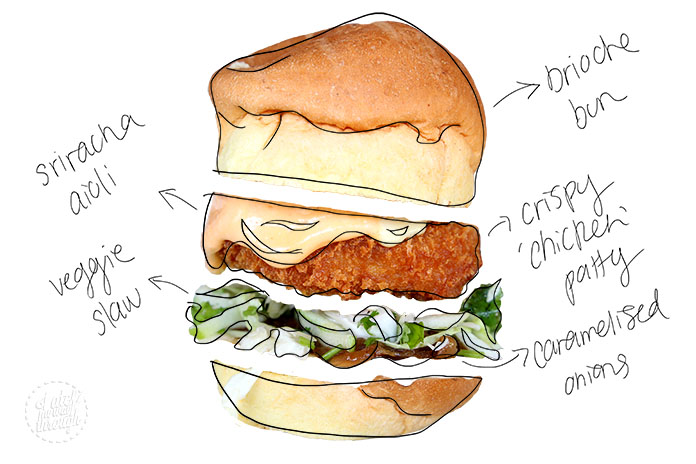 Burger clipart deconstructed. Burgers for the soul