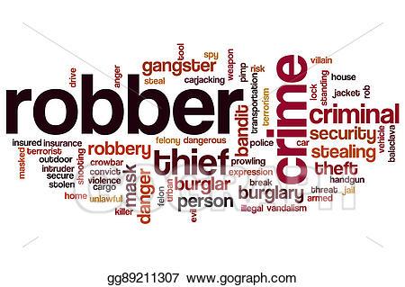 Drawing robber word cloud. Burglar clipart gangster