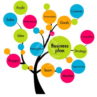 Business clipart business management.  collection of and