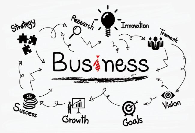 Business clipart business management. Flowchart graffiti png image