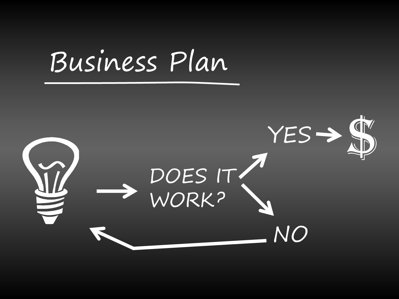 Business clipart business plan. Flow chart design droide
