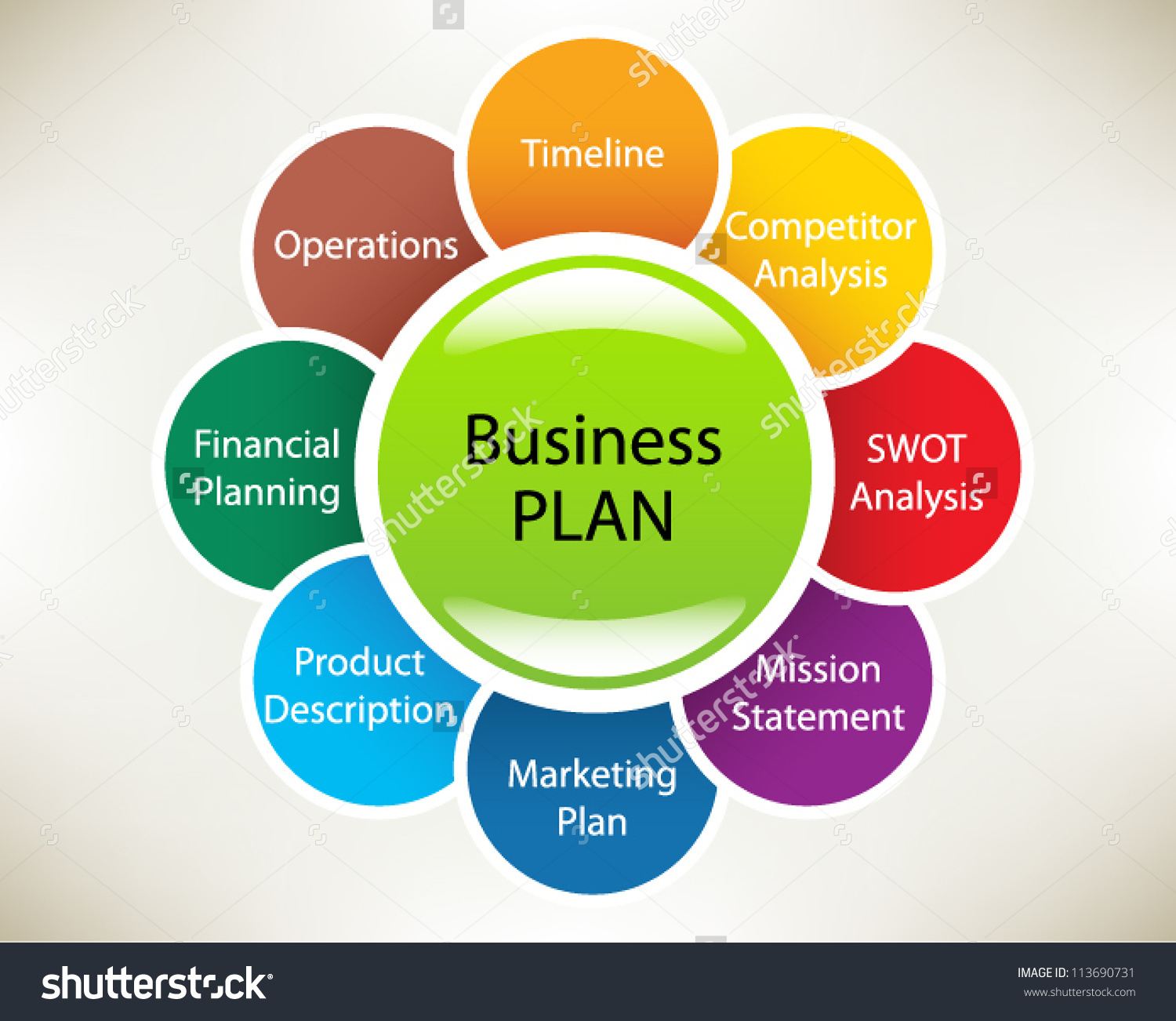 Business clipart business plan. Market map collection developing