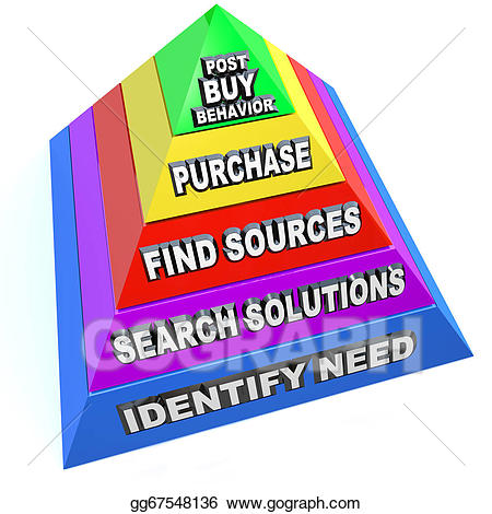 Drawing buying process procedure. Buy clipart purchase