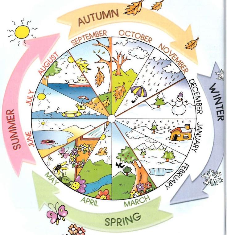 calendar clipart seasons #38292427