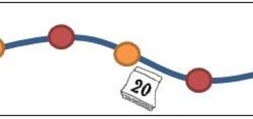 Calendar clipart timeline. Free cliparts download clip
