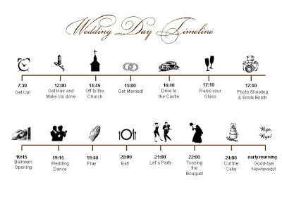 Calendar clipart wedding. Best timeline template free