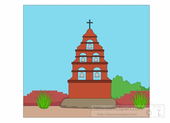 California clipart landmark. Mission san miguel arcangel