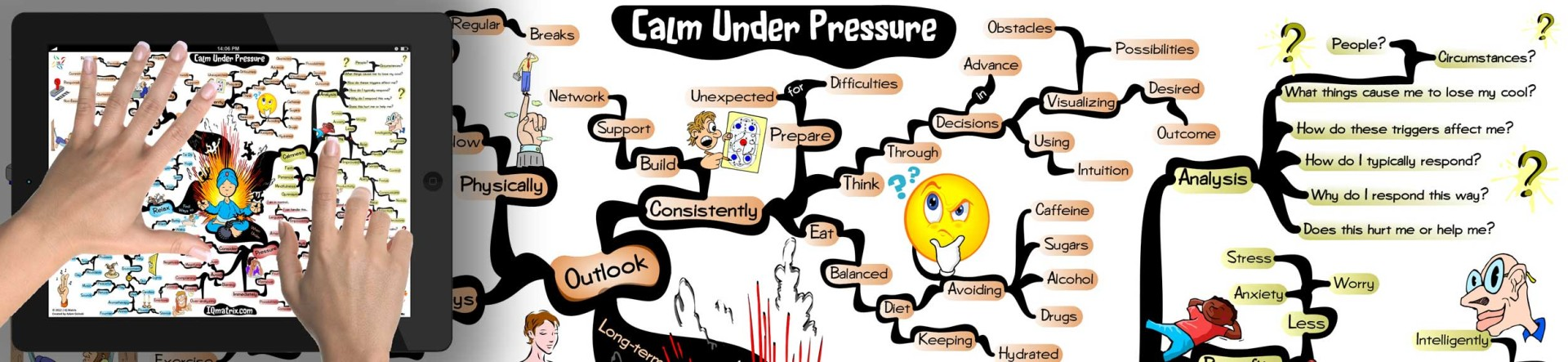 How to stay under. Calm clipart calmness