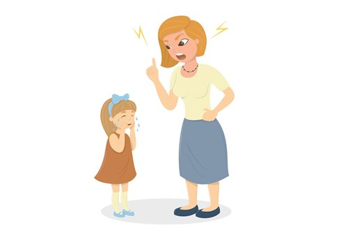 Calm clipart emotional health. The problem with yelling