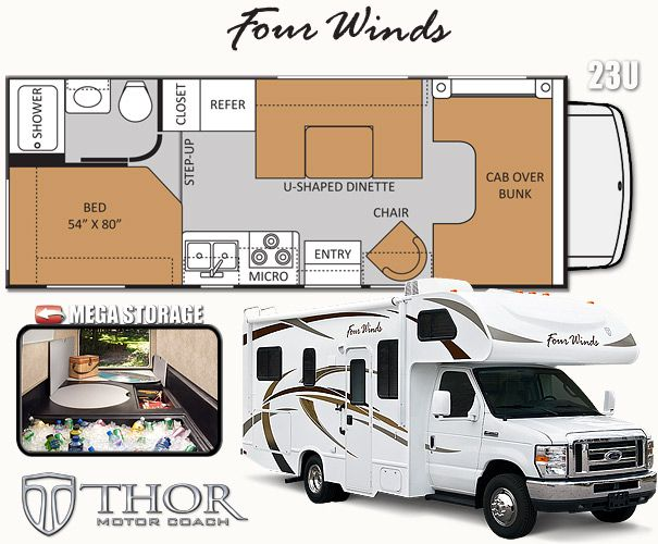 best motorhomes by. Camper clipart class c