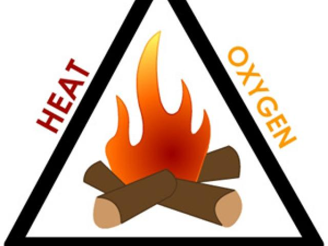 Fire x free clip. Campfire clipart safety