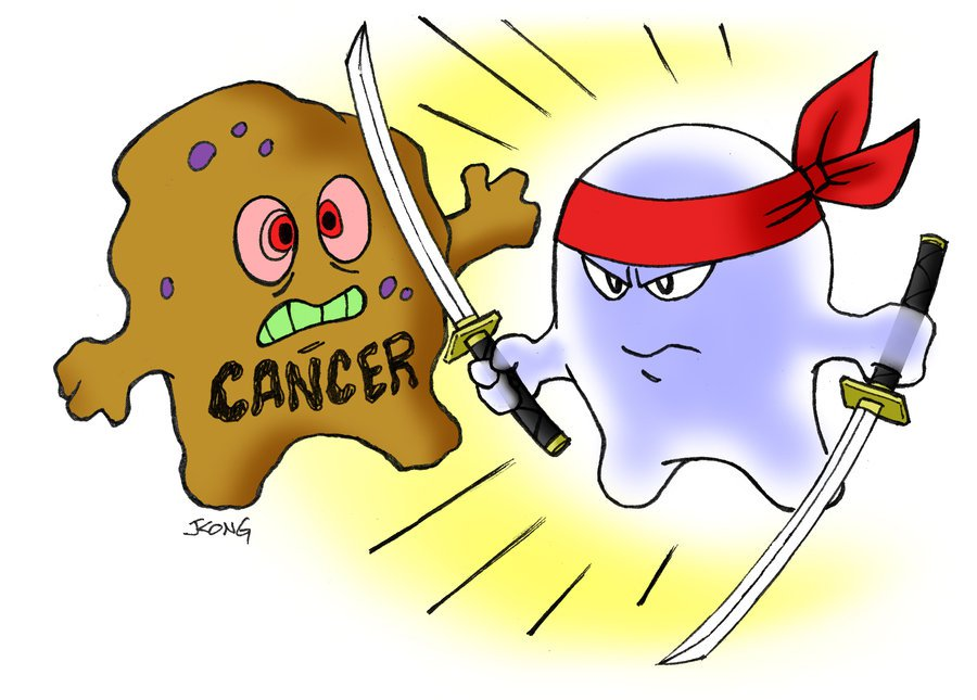 Cancer clipart. Prostate and how an