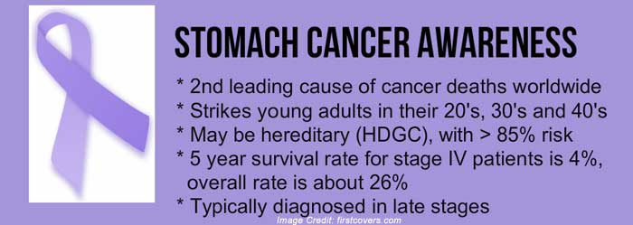 Stomach awareness month join. Cancer clipart cancer disease