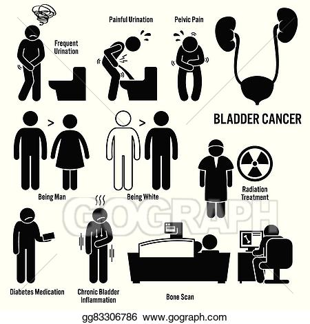 Cancer clipart cancer disease. Vector art bladder drawing