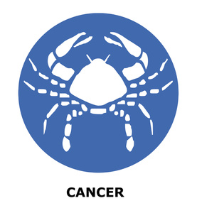 Cancer clipart cancer sign. Zodiac signs