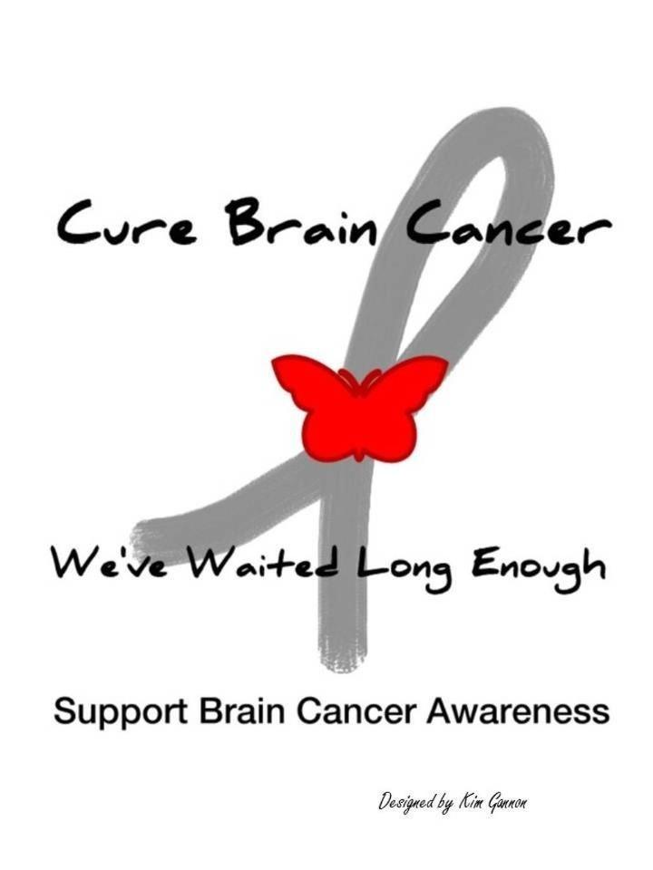 Cancer clipart tumor.  best brain images