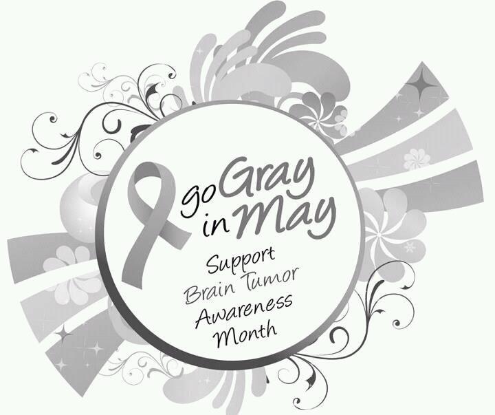 Cancer clipart tumor.  best brain awareness