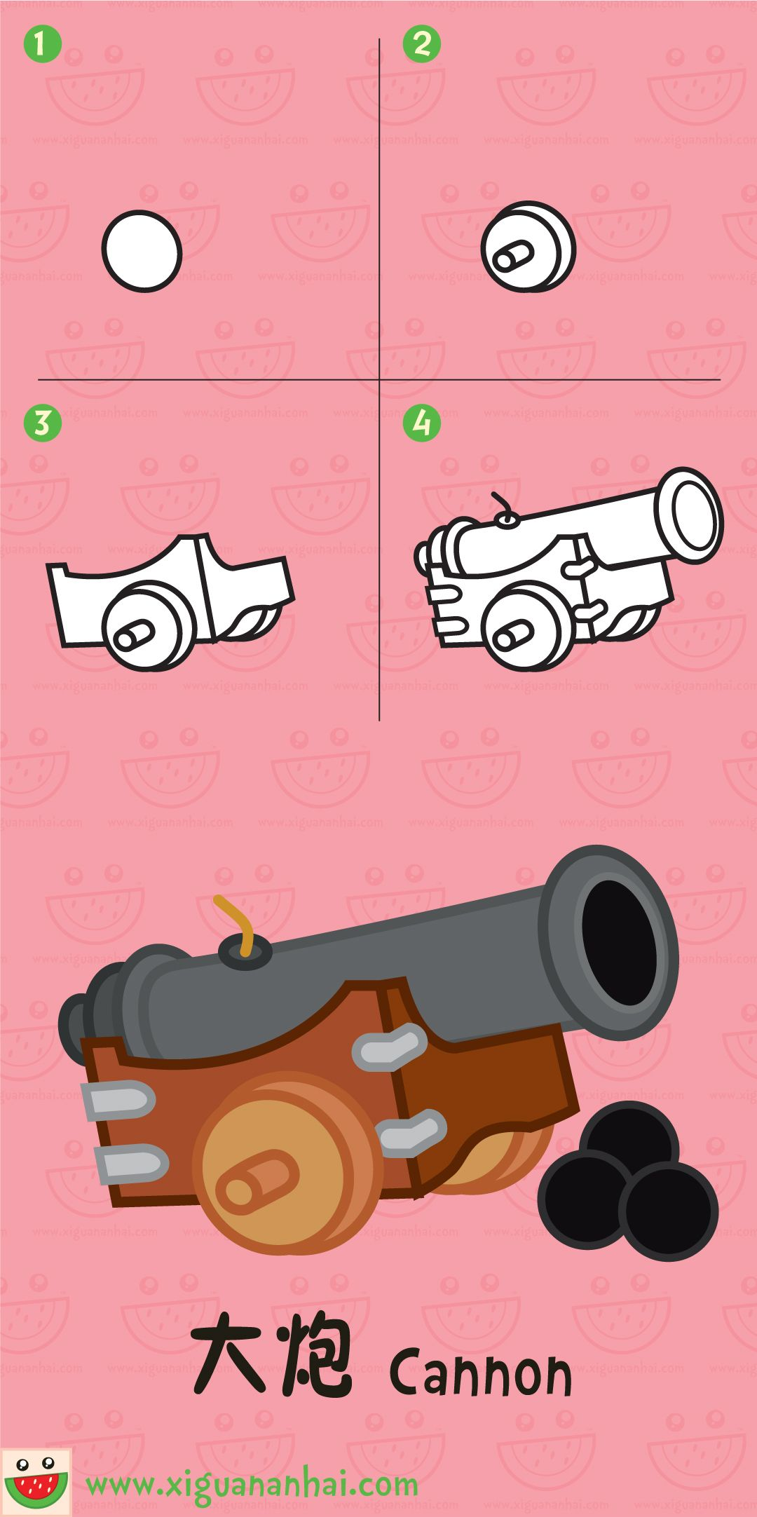 Cannon clipart easy draw.  how to pinterest