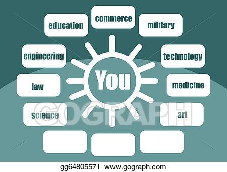 Clip art vector options. Career clipart career choice