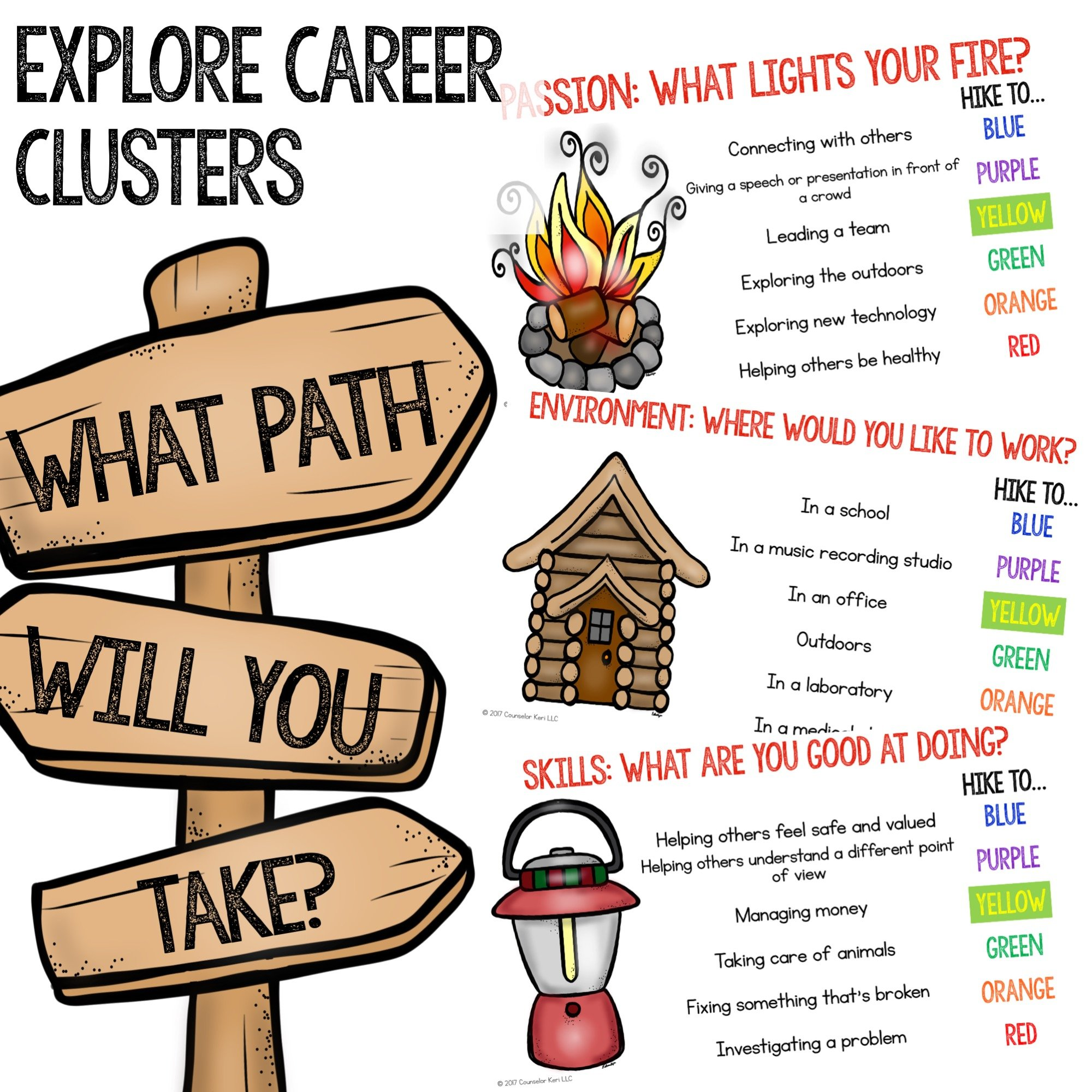Career clipart career counseling. Guidance portal