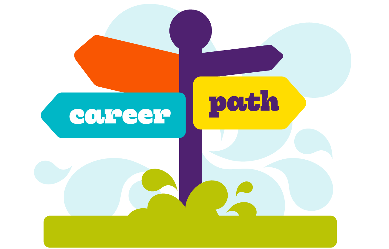 Pathway clipart direction. Research development quality career