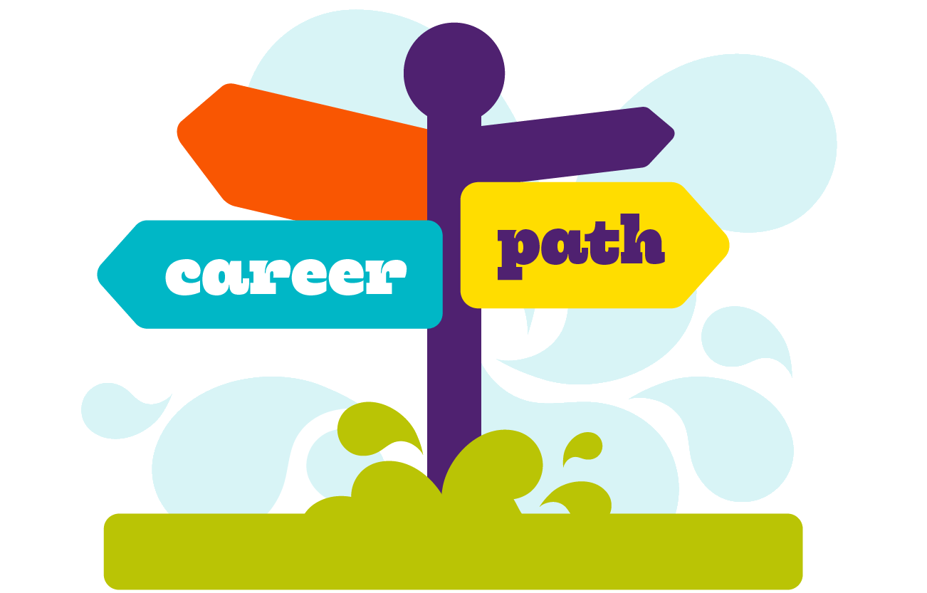 College cliparts for free. Career clipart career exploration