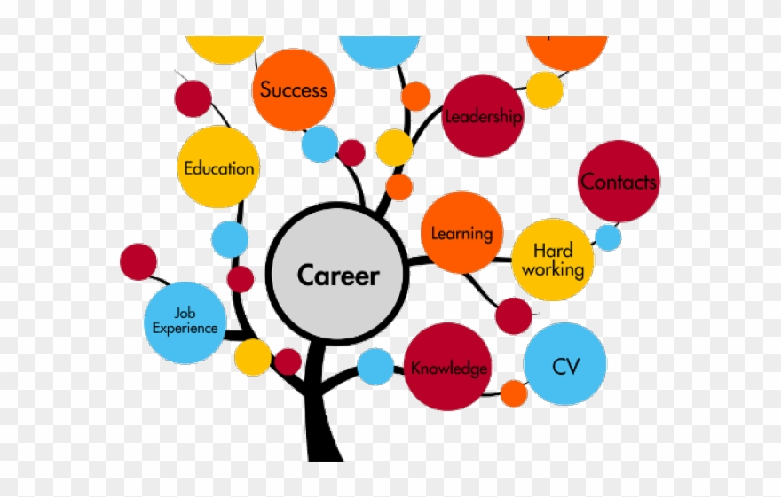 Professional engineering student . Careers clipart career guidance