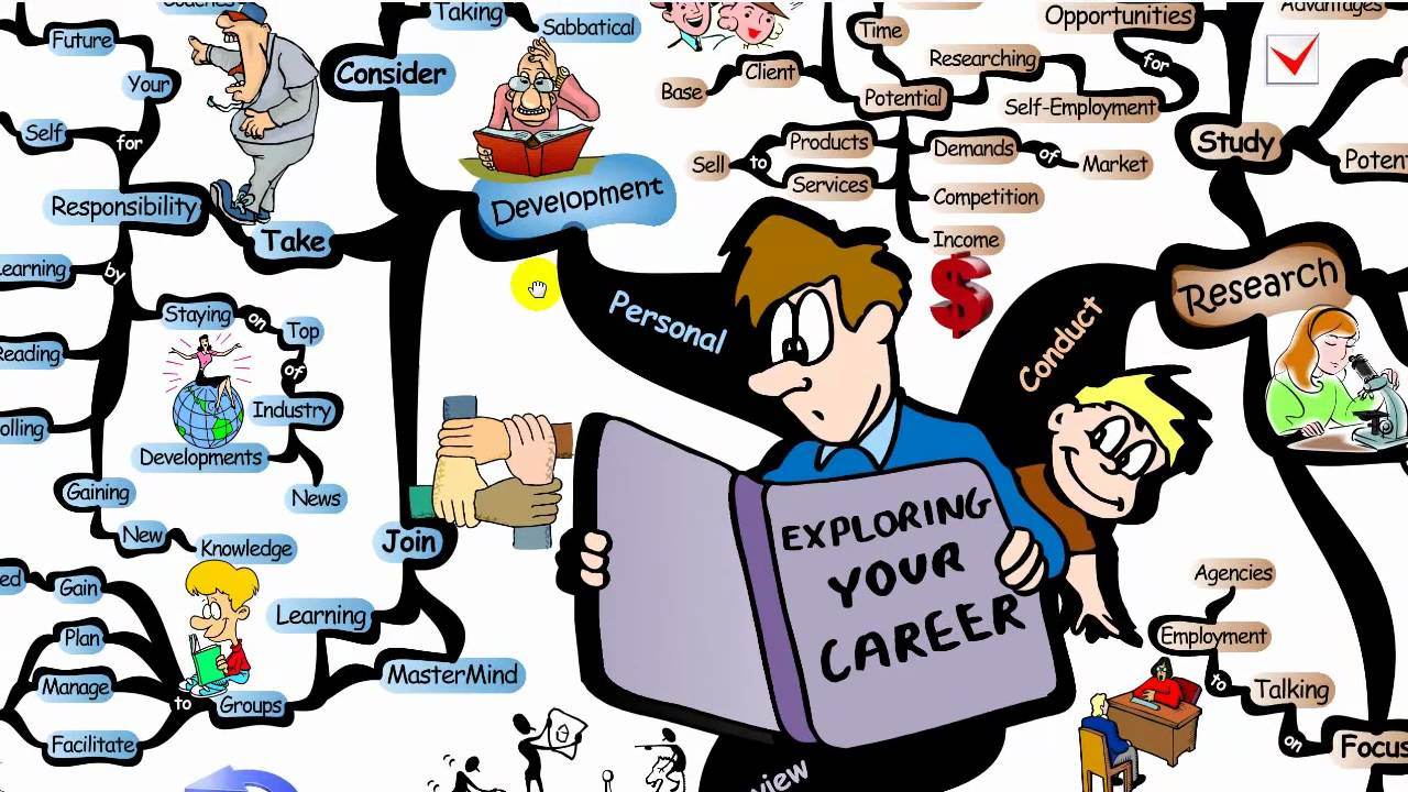 Create your map hallie. Career clipart career management