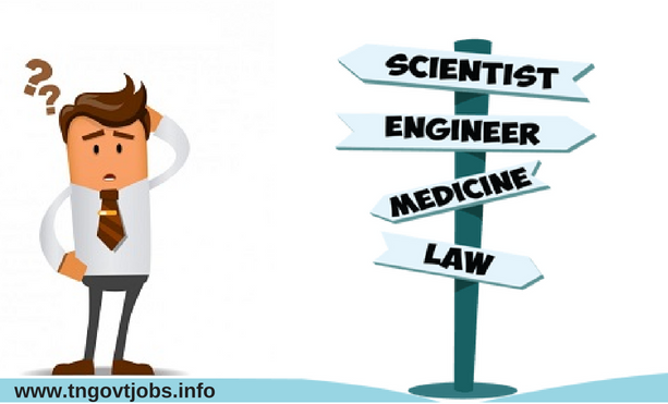 Options after high school. Career clipart career option